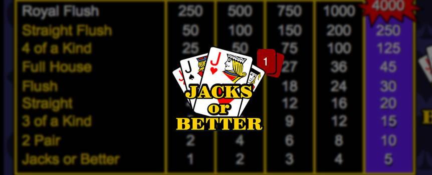 Video poker rules explained