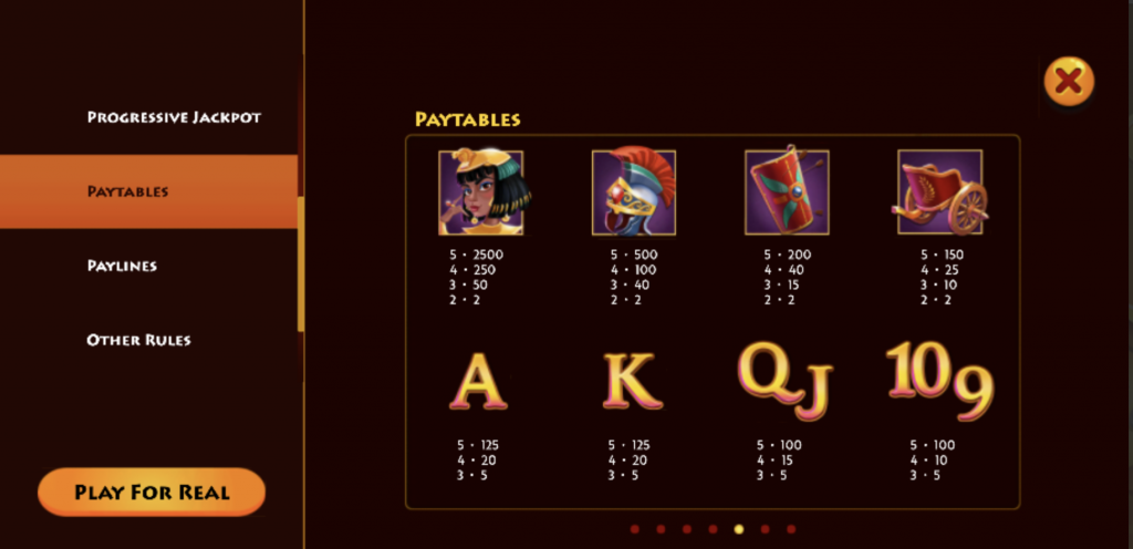 Cafe Casino Slots Paytables